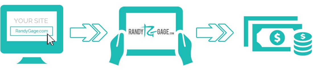 Randy Gage Affiliate Program